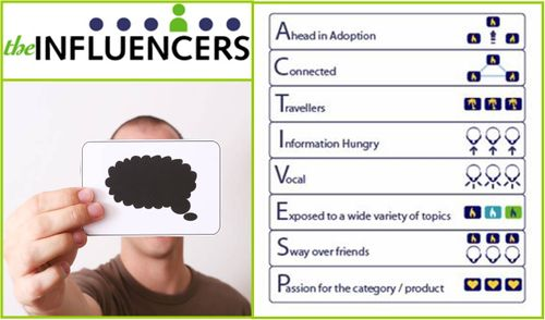 Theinfluencers7traits