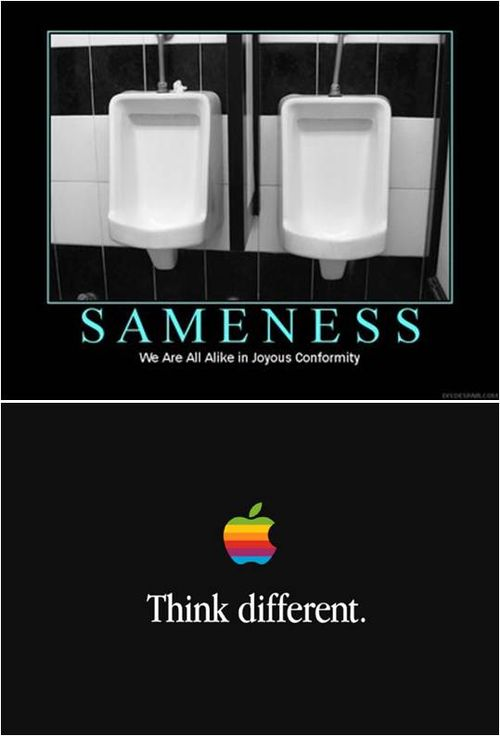 Samnenessdifferent