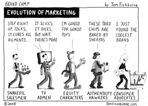 Tom_fishburne_evolution